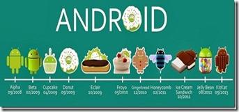 android-os-symbols-names-logo_thumb